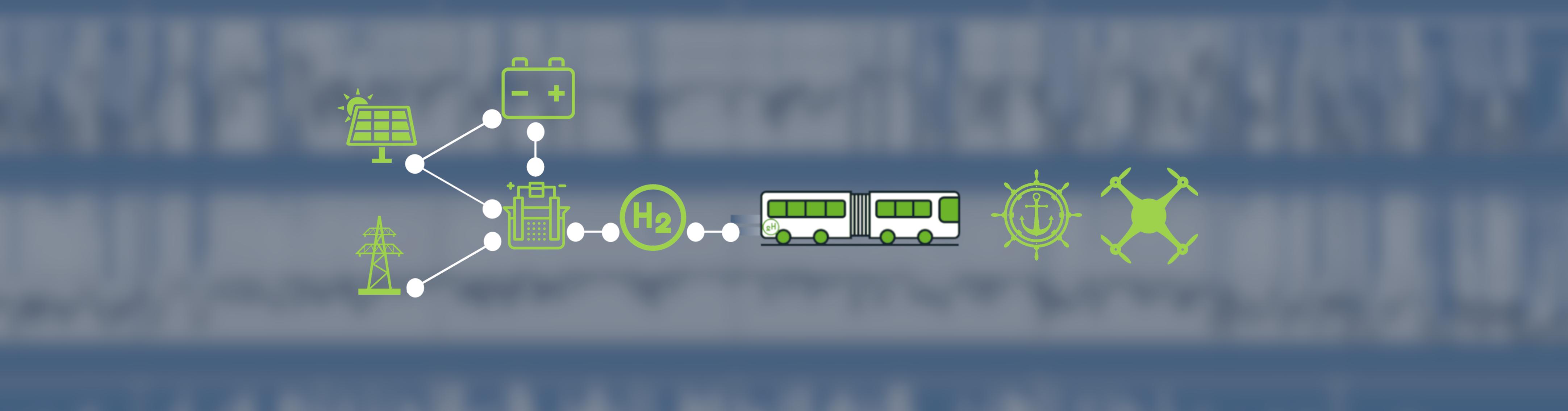 Mobilité hydrogrène Tecphy - schéma transport en commun